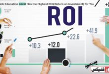 Which Education Level Has the Highest ROI(Return on Investment) for You