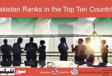 According to a report, Pakistan ranks in the top ten countries in terms of business environment
