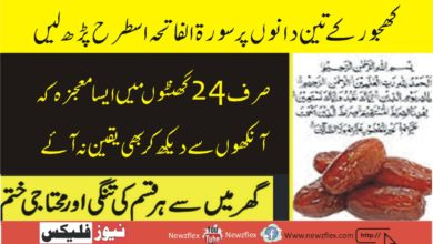 Recite Surah Al-Fatihah on 3 dates