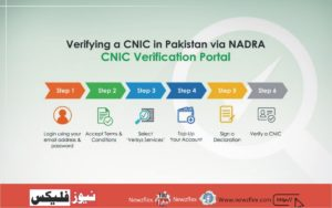 HOW TO VERIFY YOUR NADRA CNIC RECORD